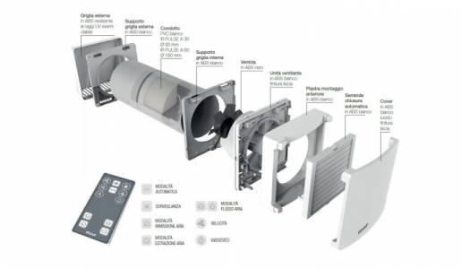 Ventilazione meccanica vmc recuperatore di calore