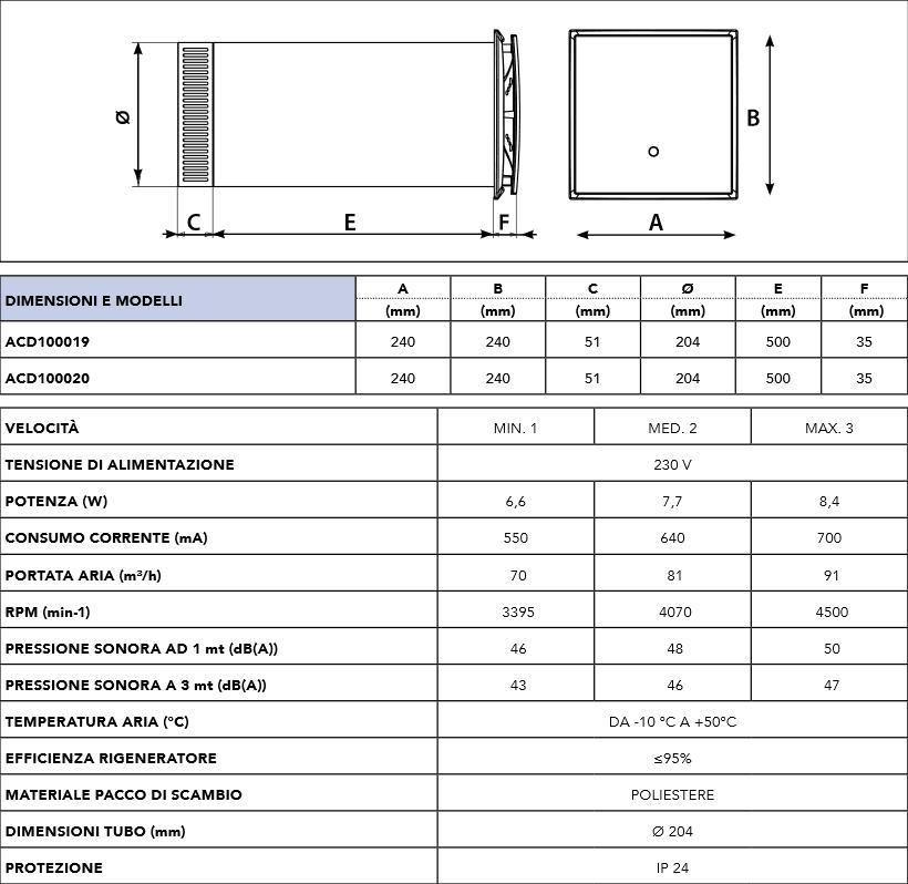 Schema pico wi reco 100